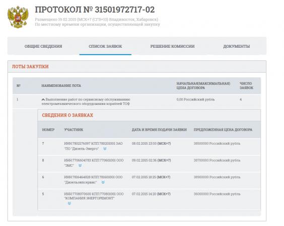 """Заявки на ремонт дизелей """"Маршала Крылова"""""""