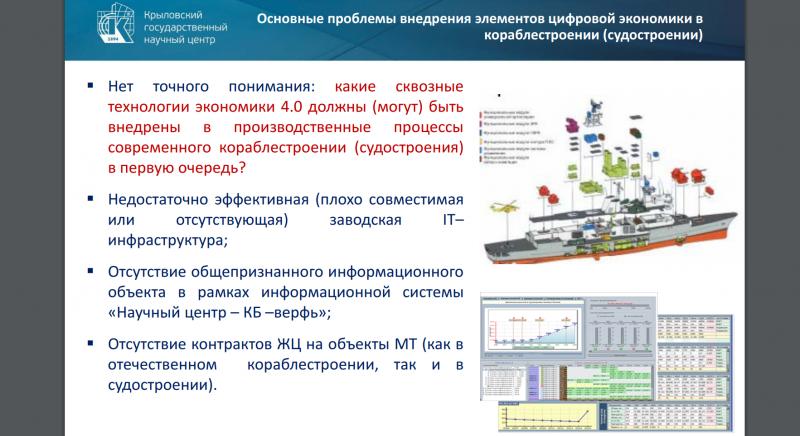 Основные проблемы внедрения элементов цифровой экономики в кораблестроении